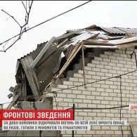 Фронтові зведення: бойовики посилюють обстріли позицій українських військових на Сході