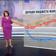 Кабмін спрогнозував курс долара на 2018 рік