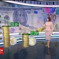 Валютний термометр: укріплення гривні та вартість новорічного столу