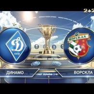 Динамо - Ворскла. 0:2. Відео матчу
