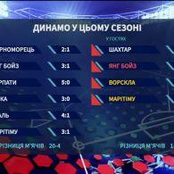 Нефарт не вдома: чому Динамо має проблеми з виїзними матчами у сезоні 2017/2018