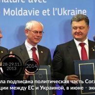 Складний шлях України до безвізового режиму з ЄС