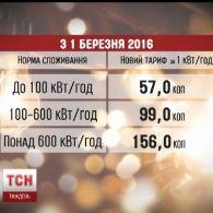 Українців чекає чергове підвищення тарифів на електроенергію