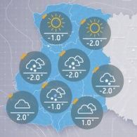 Прогноз погоди на вівторок, 29 листопада