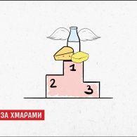 Експерти прогнозують зростання цін на українську молочну продукцію та м'ясо