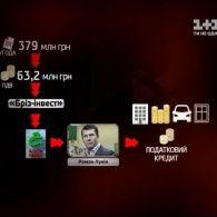 Налоговая афера на 300 миллионов гривен: исповедь человека, который знает систему изнутри