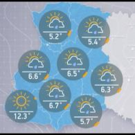 Прогноз погоди на середу, вечір 8 листопада