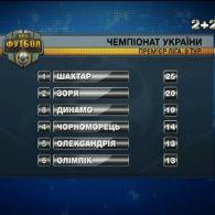 Турнірна таблиця після 9 туру та анонс наступних матчів