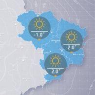 Прогноз погоди на четвер, день 24 листопада