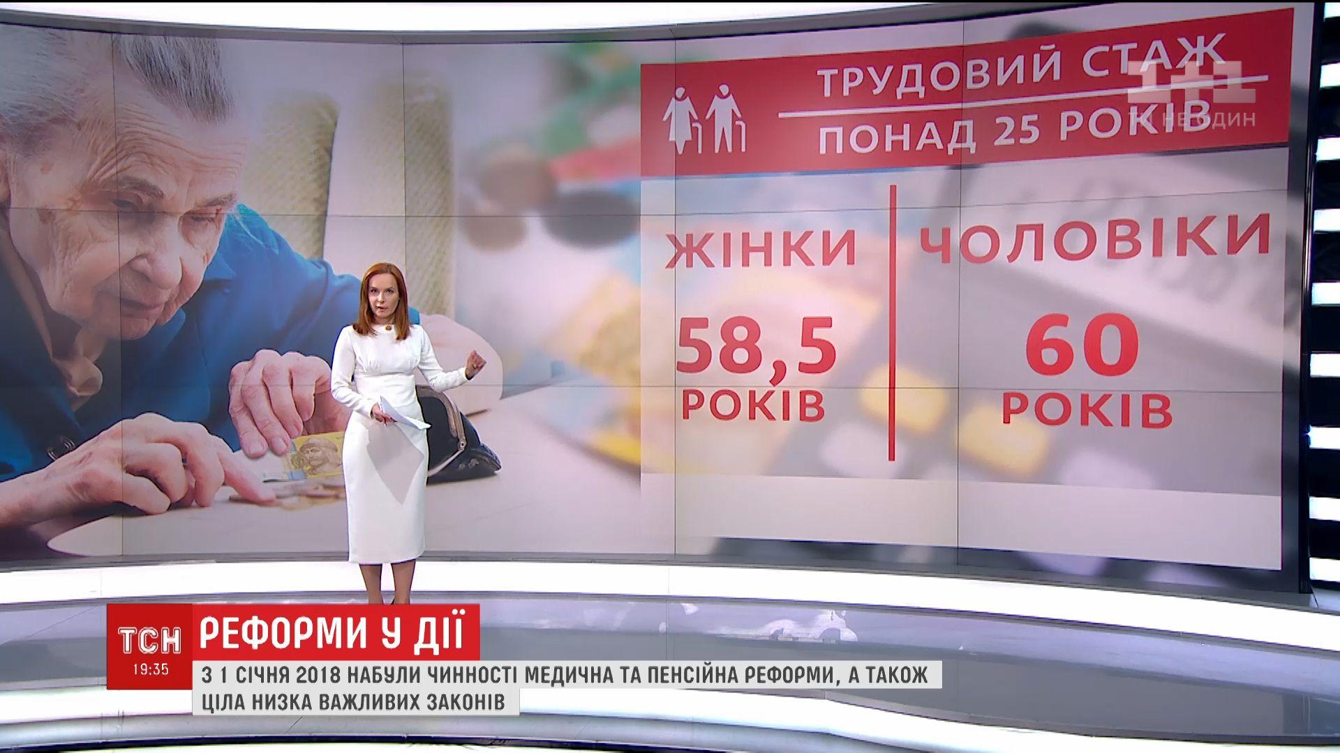 Видео украинское домашнее свое частное