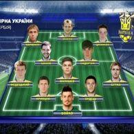 """Україна - Сербія - 2:0. Експерти оцінили гру """"резерву"""" головної команди"""