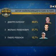 Дмитро Білоног забив супергол 16 туру