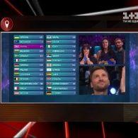 Деньги на Евровидение: какому из украинских городов повезет обогатиться на конкурсе? - Гроші