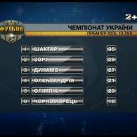 Підсумки 13 туру чемпіонату України