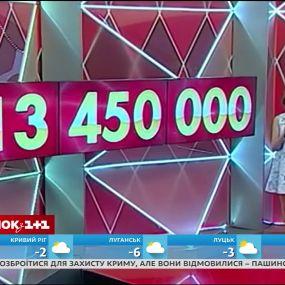 Самый большой джекпот в Украине и мире за 2017 - Лотереи. Всемирная история