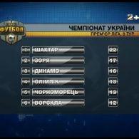 Турнірна таблиця після 8 туру УПЛ та анонс наступних матчів