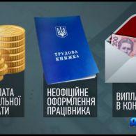 Штраф в майже 2 млн гривень отримав один із львівських перевізників