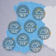 Прогноз погоди на понеділок, день 19 вересня