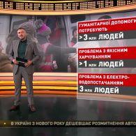 На Донбасі понад 3 млн жителів загрожує гуманітарна криза