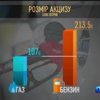 Українських автовласників лякають чутки про підвищення ціни на газ
