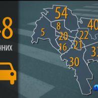 У Києві нарахували майже 250 «зебр», що визнали смертельно небезпечними