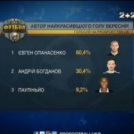 Євген Опанасенко став автором найкрасивішого голу вересня