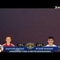 Матч ЧУ 2015/2016 – Волинь – Олександрія - 0:0