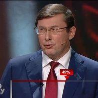 Луценко зізнався, що в НАБУ проти нього є справа