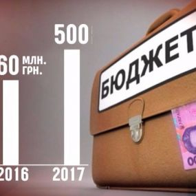 Хто розкрадає бюджет Держкіно