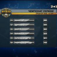 Турнірна таблиця після 14 туру УПЛ та анонс наступних матчів