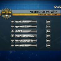 Турнірна таблиця після 10 туру та анонс наступний матчів
