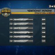 Турнірна таблиця після 11 туру УПЛ