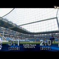 Матч ЧУ 2015/2016 - Чорноморець - Говерла - 1: 0