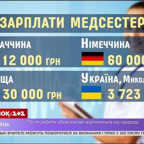 Не потеряем ли мы медиков из-за эмиграции - эксперт по трудоустройству Татьяна Пашкина