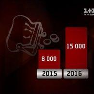 90-е возвращаются: количество преступности в Украине растет