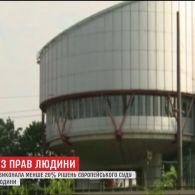 Україна стала одним з лідерів антирейтингу про виконання рішень суду країнами
