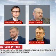 Четверо чиновників, чиї статки перевіряє НАБУ, заявили про політичний характер переслідування