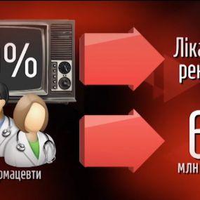 Заборона реклами ліків – насправді корупційна афера
