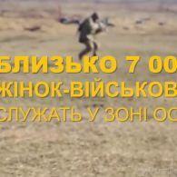 14 жовтня відзначається День захисника України