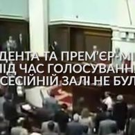 День Конституції: цікаві факти про Основний закон українців
