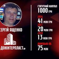 Глава секретариата БПП в Донецкой области получил 75 миллионов на ремонт школ и ничего не сделал