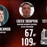 Артур Герасимов: бізнес друзів президента на Донбасі