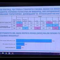 Електоральні настрої та соціально-економічні проблеми різних груп населення України: літо 2018 рік
