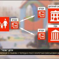 Скільки коштуватимуть київські садочки для не киян