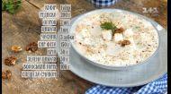 Холодный суп с кефиром - рецепты Руслана Сеничкина