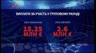 Динамо без Ліги Чемпіонів: фінансовий бік питання