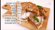 Пиріг з яблуками та  згущеним молоком – рецепти Руслана Сенічкіна