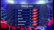 Чемпионат Украины: все результаты 14 тура и анонс следующих матчей