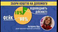 Як правильно жертвувати кошти на благодійність - кінопродюсер та благодійник Ірина Вратарьова