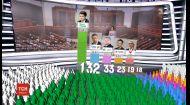 За результатами найсвіжіших соціологічних досліджень, до Ради проходять 5 партій